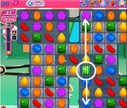 Candy Crush Levels